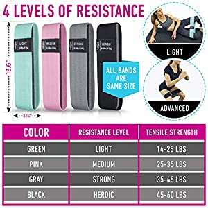 Vergali Fabric Booty Bands for Women Butt and Legs. Set of 4 Non Slip Cloth Resistance Working Out Band for Glute, Thigh, Squat with Workout Resistant Fitness Training Guide to Exercise at Home or Gym