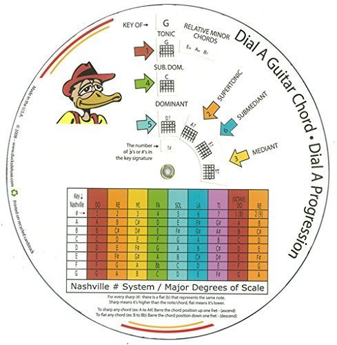 THE GUITAR CHORD and PROGRESSION WHEEL