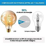 Immagine 2 led lampadina vintage edison g125sp