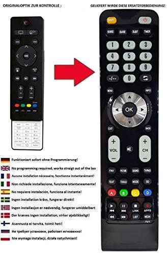 Ersatz Fernbedienung passend für IKEA UPPLEVA TV