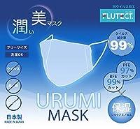 飛沫対策 不織布 日本製 保湿 UVカット 潤い 抗ウイルス加工生地 洗える布マスク フルテクト 2枚入り