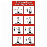 Overhead Crane Hand Signals Chart Decal