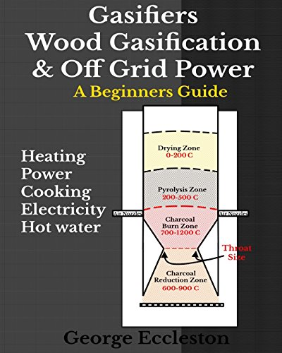 Gasifiers Wood Gasification & Off Grid...