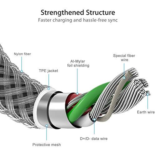 Syncwire iPhone Ladekabel 2M -【2020 Neueste C89-Chips】 Lightning Kabel [MFi Zertifiziert] für iPhone SE2/11 Pro Max/11 Pro/11/XS Max/XS/XR/X/8/8 Plus/7/7 Plus/6S/6S Plus/6/6 Plus/SE/5S, iPad - Grau