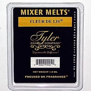 Best fleur collection candles Reviews