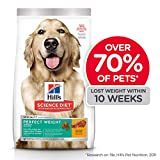 Hill's Science Diet Dry Dog Food, Adult, Perfect Weight, Chicken...