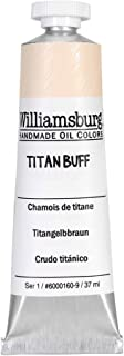 Best titian oil painting Reviews
