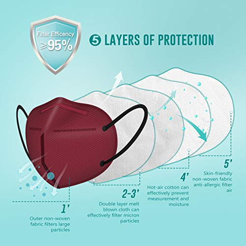 KN95 Face Mask 50 PCs, WWDOLL Multiple Colour 5 Layers KN95 Masks, Filter Efficiency≥95% Protection Against PM2.5 Dust, Air Pollution