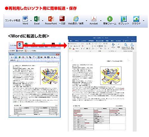 メディアドライブ『e.TypistNEOv.15.0』