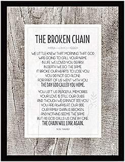 Best broken chain quote Reviews