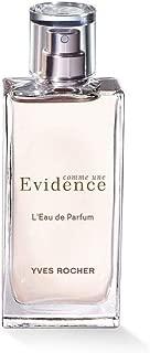 Best evidence eau de parfum Reviews