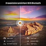 Zoom IMG-1 videoproiettore wifi bluetooth 7500 lumen