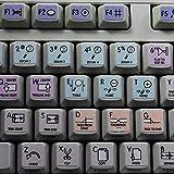 AVID PRO Tools Galaxy Series Keyboard Stickers Shortcuts 12X12 Size