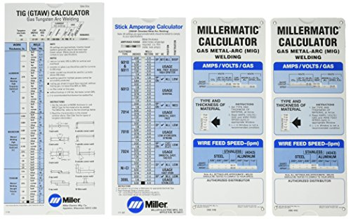 Miller Electric - 043125 Package Calculator