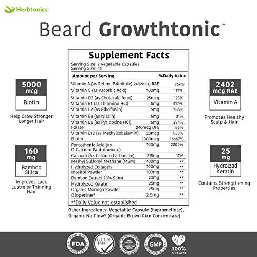Beard Growth MEN Beard Supplement Vitamin l Facial Hair growth l Men Beard thickness formula with Biotin 5000 mcg, Keratin, B6, B12, B3, Collagen & Essential Vitamins-90 Vegetarian Caps