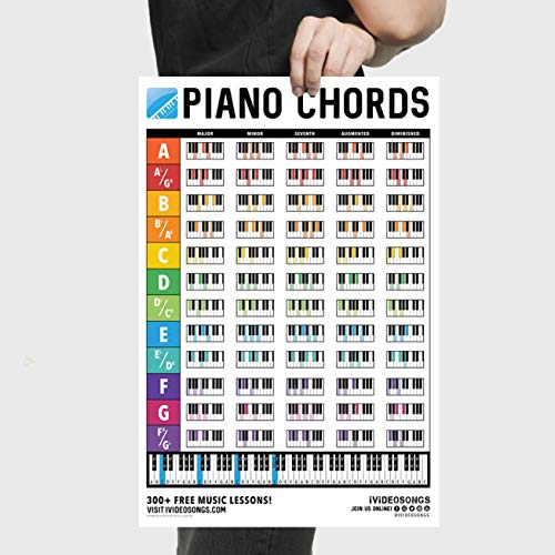 IVIDEOSONGS Piano Chords Chart Poster (12' x 18') • Full Color Piano Keyboard Poster • Music Wall Chart for Teachers and Students • Includes 150 Music Tutorials Free