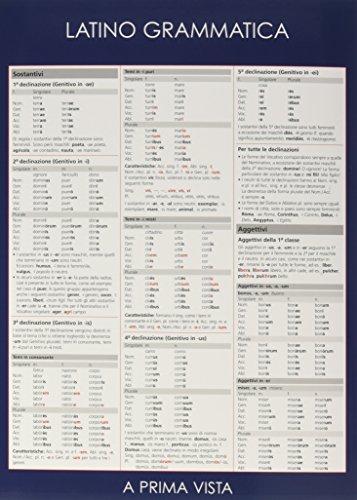 A prima vista grammatica: latino