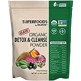 Best Body Detox Cleanses - Super Foods - Detox & Cleanse Review