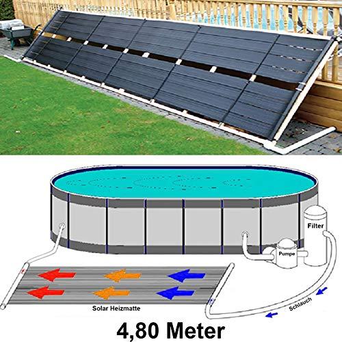 RAMROXX 39421 Solar Panel Pool Swimmingpool Heizung Heizmatte Schwarz 480x76x6cm