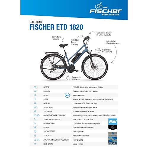 Trekking E-Bike FISCHER Damen  ETD 1820 2019 kaufen  Bild 1*