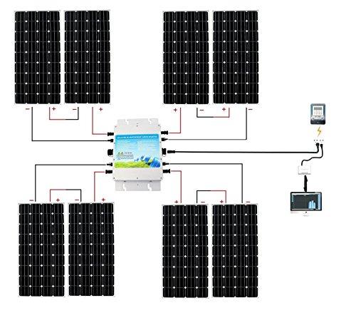 Eco-Worthy 1200W Grid Tie Monocrystalline Home Solar System