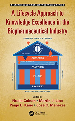 A Lifecycle Approach to Knowledge Excellence in the Biopharmaceutical Industry (Biotechnology and Bi