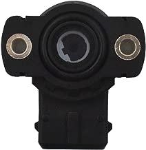 labwork Throttle Position Sensor 13631402143 Fit for BMW M3 M5 Z3 Z4 E34 E36 E39 E46 E52 E85