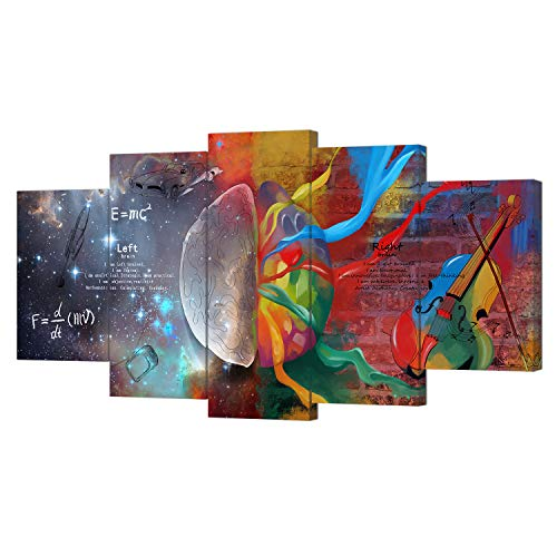 Left, Right Brain Painting Picture Wall Décor