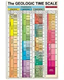 The Geologic Time Scale Poster No Frame Or Framed Canvas 0.75 Inch Print in Us Novelty Quote Meaningful, Motivational