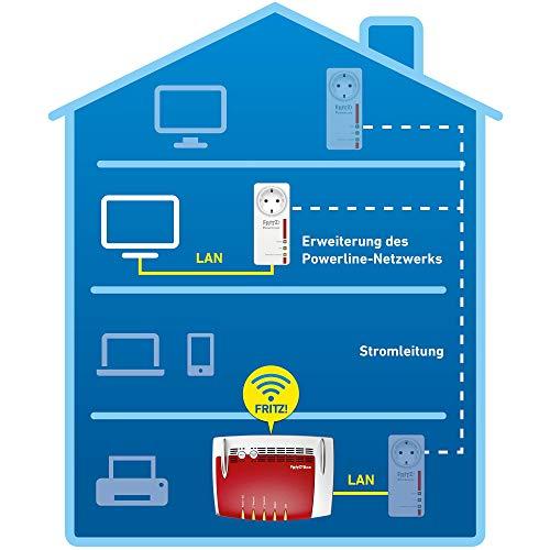 AVM FRITZ!Powerline 1220E Adapter (1.200 MBit/s, 2 x Gigabit-LAN, ideal für NAS-Anwendungen und HD-Streaming)
