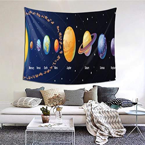 LASINSU Tapisserie Wandbehang,Venus Orbit Stern Sonnensystem Galaxienuniversum Mars Komet Planet Realistische Globus Planeten Zusammenfassung,Home Decor Wandteppiche Wandkunst für Zimmer 150x200cm