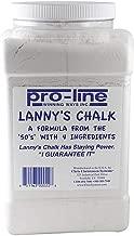 Chris Christensen ProLine Lannys Terrier Chalk 44 Ounces