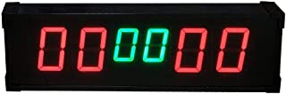 Best basketball timer name Reviews