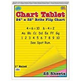 Top Notch Teaching TOP3821 Brite Chart Tablet, 1' Ruled, Assorted Colors, 24' Width, 32' Length, 25 Sheets