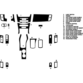 Red Rdash Dash Kit Decal Trim for Ford Focus 2015-2018 Chrome