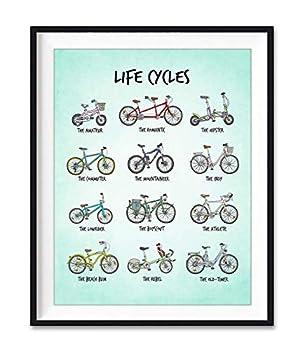 Best bike chart size Reviews