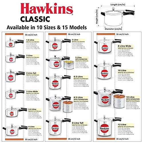 Hawkin CL20