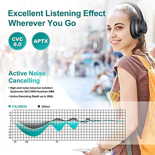Falwedi Active Noise Cancelling Headphones APT-X CVC8.0 48H Music Playtime Wireless Bluetooth Headphones with Microphon   e Type-c Fast Charging Deep Bass Over Ear Headset for Travel/Work, Black