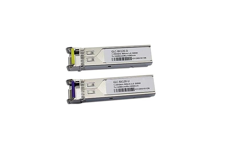 ワンダーばかパントリーLODFIBER GLC-BX120-U/GLC-BX120-D CISCO対応互換 1.25G 1490/1550nm BIDI 120km SFP トランシーバ モジュール