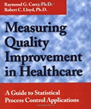 Best measuring quality improvement in healthcare Reviews