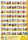 Babyzeichen-Plakat: Wichtigste Starterzeichen: 40 erste Gebärden