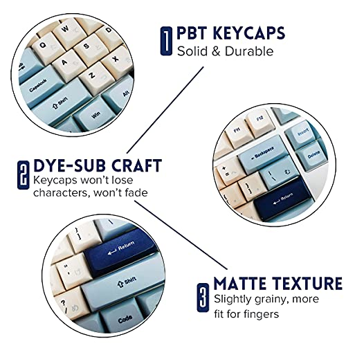 Japanese Keycaps - Ocean Custom Keycaps, for GH60/RK61/GK64/66/ALT61/87/104 Mechanical Keyboards, Ergonomic MDA Profile, Thick Keyboard Keycaps with Key Puller (Blue)