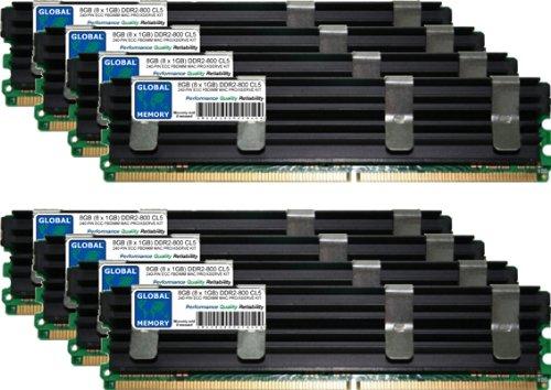 GLOBAL MEMORY Memorycity - Memoria RAM DDR2 de 8 GB (8 x...