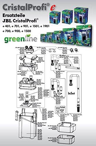 JBL 60211 Außenfilter für Aquarien von 90 – 300 Litern, CristalProfi e 901 greenline - 4