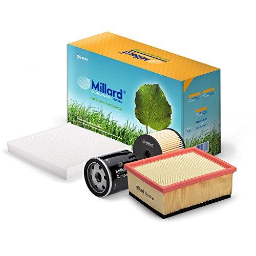 Millard Filters MZ-6216 Kit de Filtros para Automóviles, 23 x 22.4 x 21.3 cm
