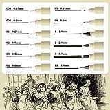 Immagine 2 fineliner penne da disegno rluobo
