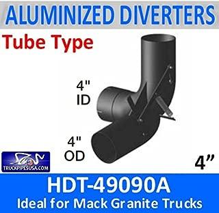 HDT-49090A 4