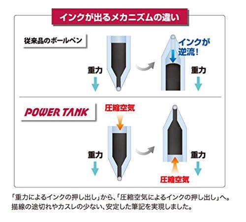 パワータンクスタンダードノック式(0.7m/m)【黒】SN-200PT-07.24