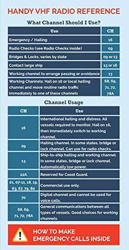 The Boat Galley Handy VHF Reference - Quick Guide for All Boaters   Sailboats, Powerboats, Fishing Boats, Trawlers, Houseboats, Cruisers and Loopers