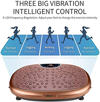 Jumbo Size Weight Loss EILISON FitMax 3D Vibration Plate Exercise Machine with Loop Bands Training Wellness Recovery Full Body Vibration Platform Machines for Home Fitness Shaping